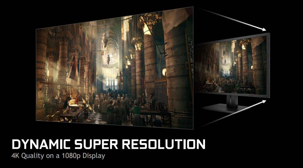 DSR-Dynamic super resolution