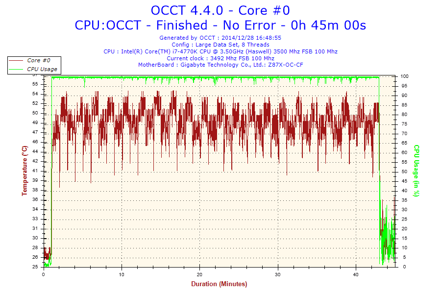 3.5 GHZ 2350 RPM