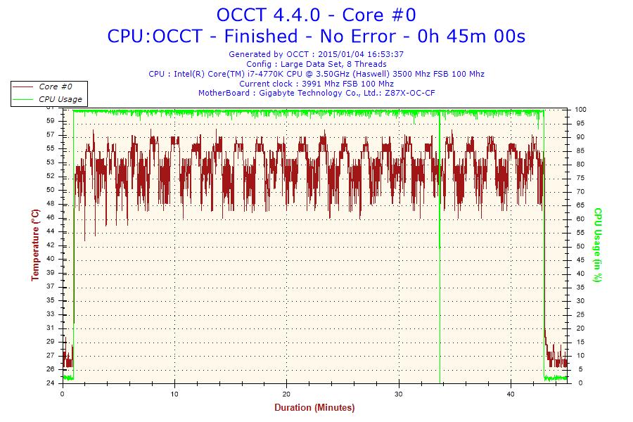 4.0 GHZ 2350 RPM