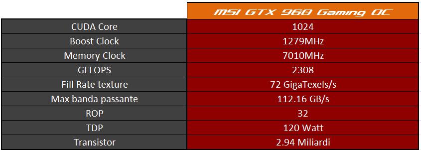 gtx 960 msi