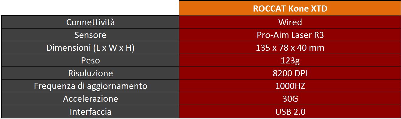 roccat kone xtd caratteristiche