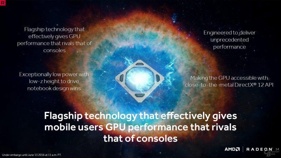 AMD-Radeon-RX-400-Polaris-7-900x506