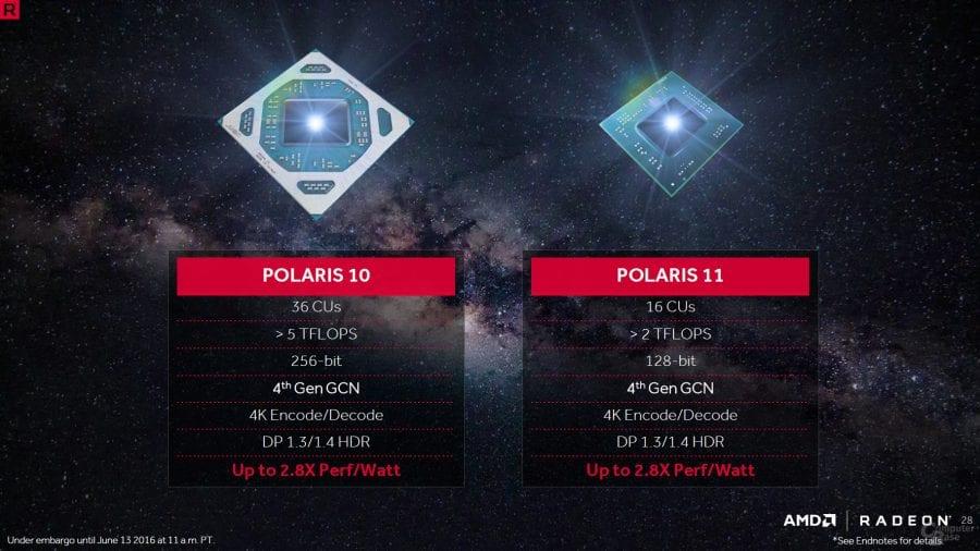 AMD-Radeon-RX-400-Polaris-8-900x506