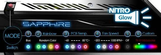 , SAPPHIRE annuncia la Radeon RX 470 NITRO+