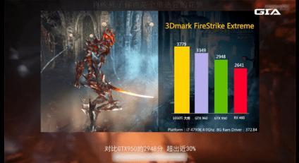 nvidia-geforce-gtx-1050-ti_3dmark-firestrike-840x458
