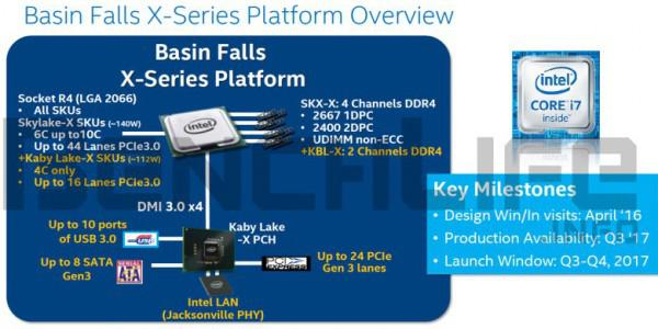 intel-skylake-x-kaby-lake-x