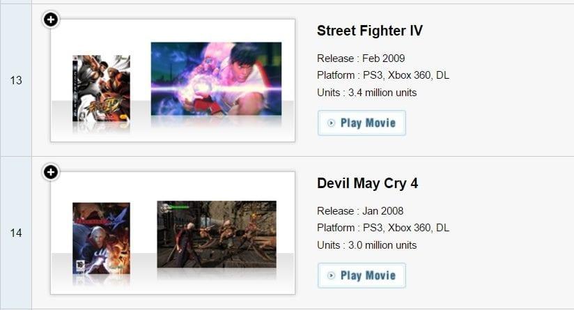 capcom sales2 824x445 - Resident Evil 7 e Dead Rising 4 non hanno venduto quanto sperato