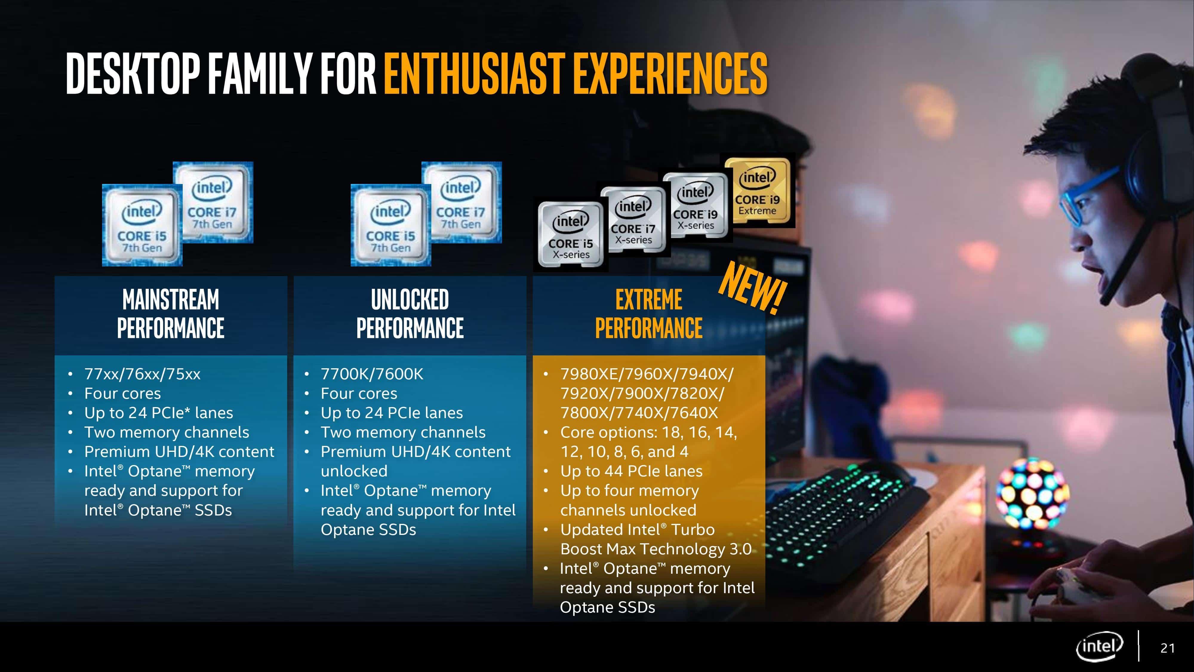 I9 7900X road map - Intel Core i9 7900X - Recensione