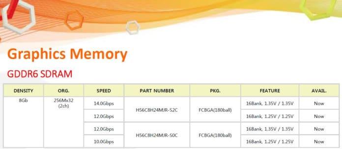 sk hynix gddr6 696x303 - SK Hynix elenca le memorie GDDR6 come disponibili