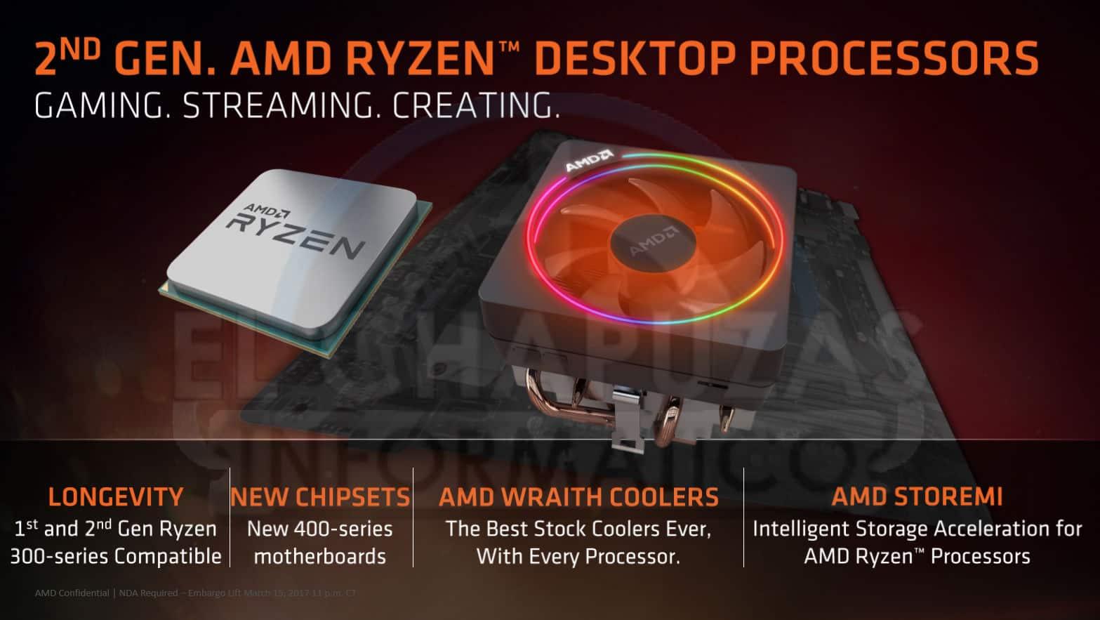 AMD Ryzen 2000 tecnologias 1 - AMD Ryzen 2000 - Benchmark, prezzi e data d'uscita