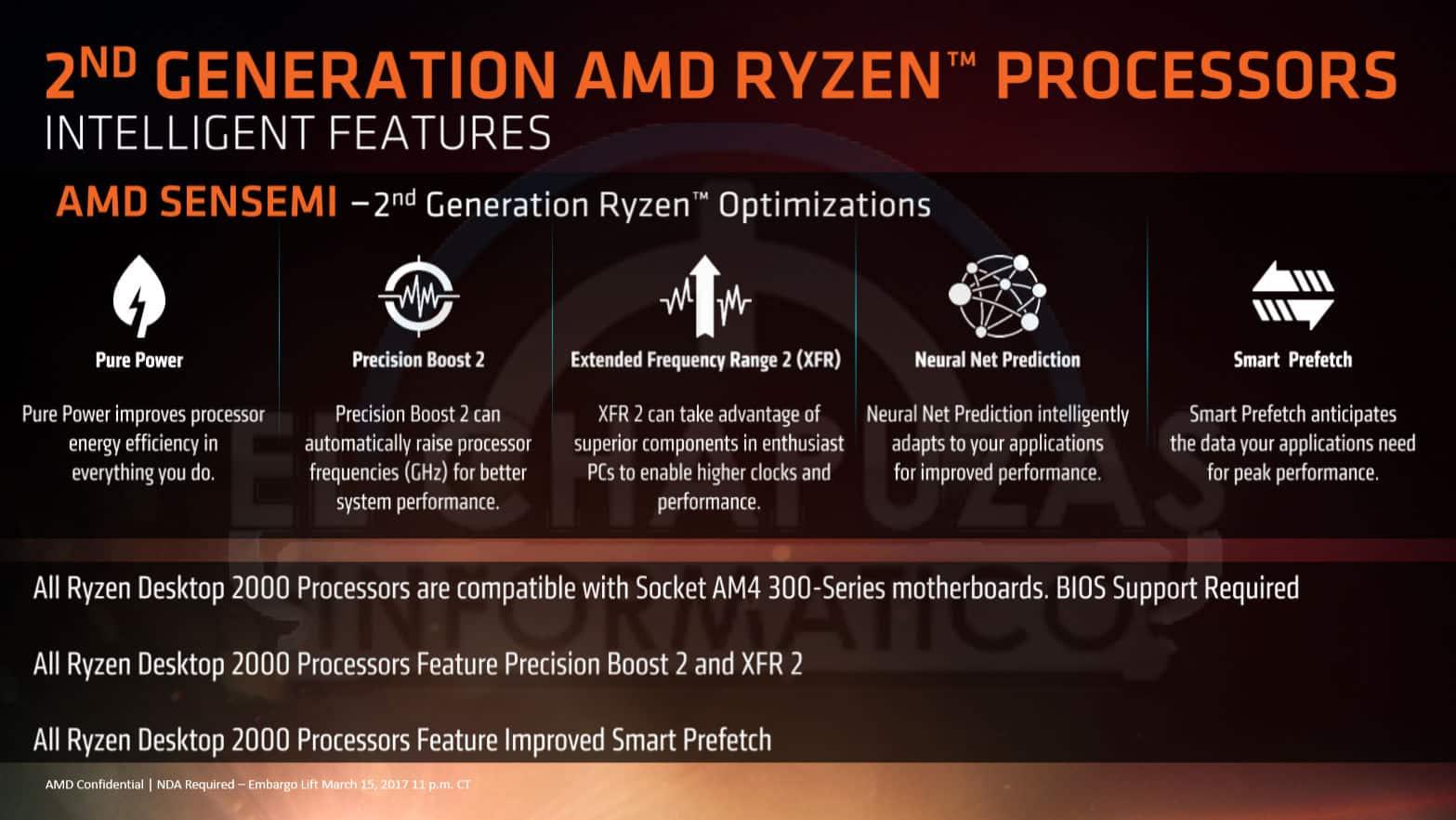 AMD Ryzen 2000 tecnologias 2 - AMD Ryzen 2000 - Benchmark, prezzi e data d'uscita