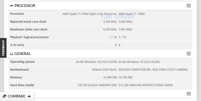 AMD Ryzen 7 2700X 696x351 - AMD Ryzen 7 2700X a 4200 MHz - Primi indizi e benchmark