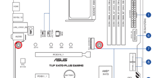 ASUS TUF X470 PLUS GAMING motherboard 324x160 - Schede madri ASUS X470 TUF, Strix e Prime - Dettagli e Specifiche