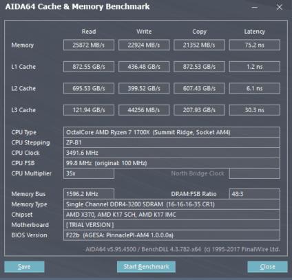 cachemem overclock 424x407 - Recensione GOODRAM IRDM X DDR4