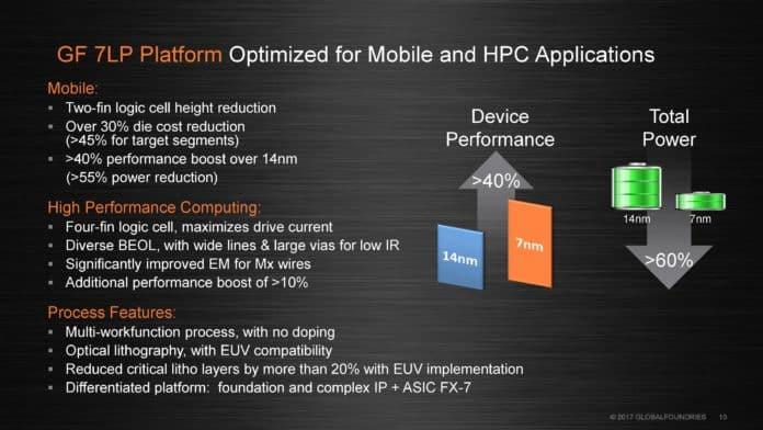 globalfoundries 7nm 1 696x392 - CPU a 5GHz con il nuovo processo produttivo a 7 nm di Globalfoundries