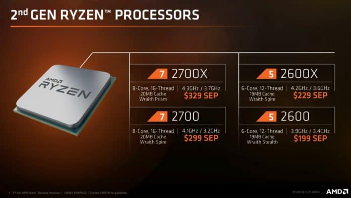 AMD Ryzen 2000 1 696x392 - Intel vs AMD - Quale CPU per giocare?