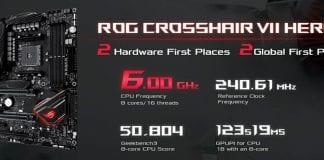 Nuovi record per Ryzen 7 2700X, raggiunti i 6GHz con la Crosshair VII Hero