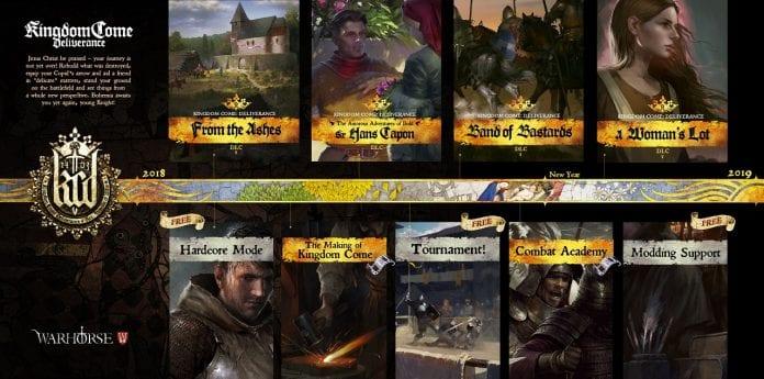 KingdomComeDeliverance DLC road map 1 696x345 - Kingdom Come: Deliverance avrà una modalità hardcore e supporto Modding