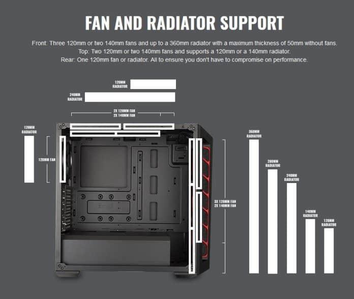 MasterBox MB510L 6 696x588 - Cooler Master presenta il case MasterBox MB510L