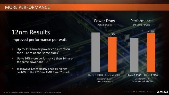 ryzen arch 2 696x392 - AMD Ryzen 7 2700 4.1 GHz - Recensione