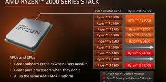ryzen arch 3 696x392 - AMD Ryzen 7 2700 4.1 GHz - Recensione