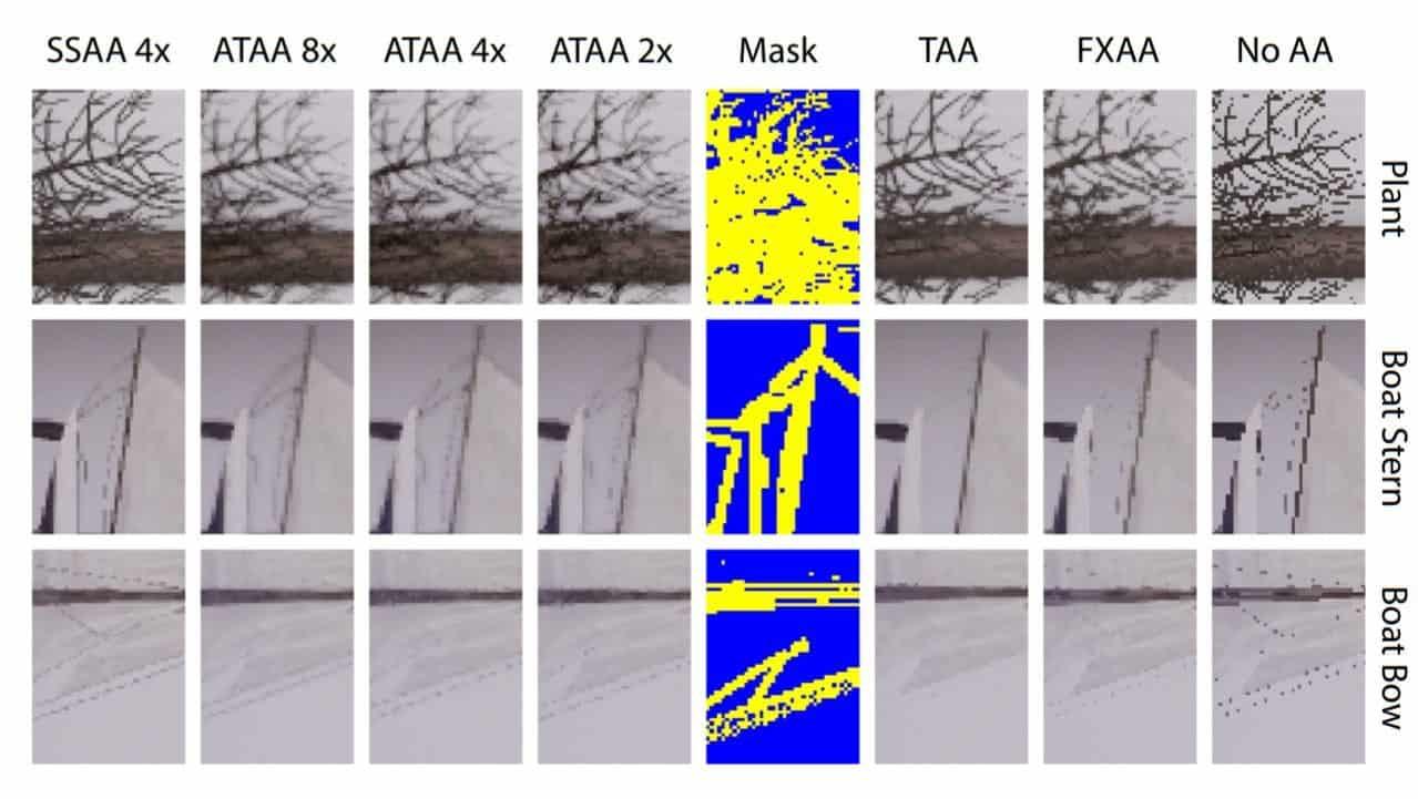 , NVIDIA introduce un'antialiasing temporaneo adattivo con ray tracing