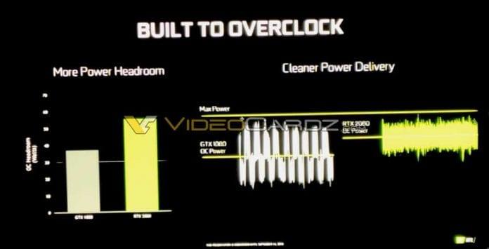 NVIDIA RTX 2080 OC Headroom 696x355 - GeForce RTX 2080 e RTX 2080 Ti pensate per l'overclock e 4K 60 fps