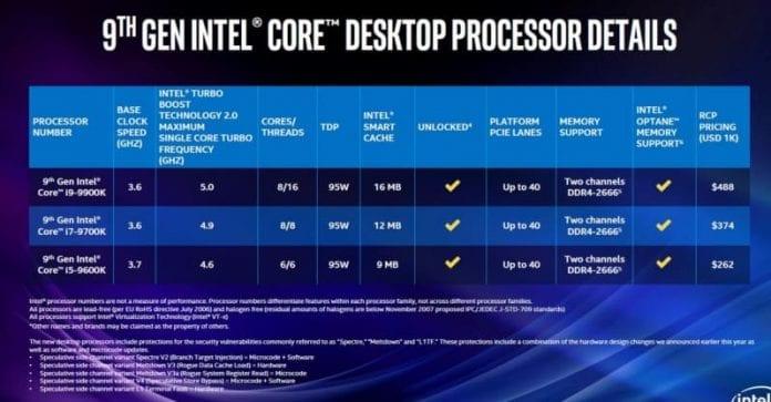 intel 9000 specifiche 3 696x363 - Intel Core i9-9900K, i7-9700K e i5-9600K - Prezzi e specifiche ufficiali