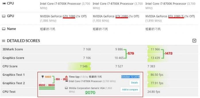 rtx 2070 bench 3d mark 1 696x341 - GeForce RTX 2070 - Primo benchmark 3DMark Time Spy