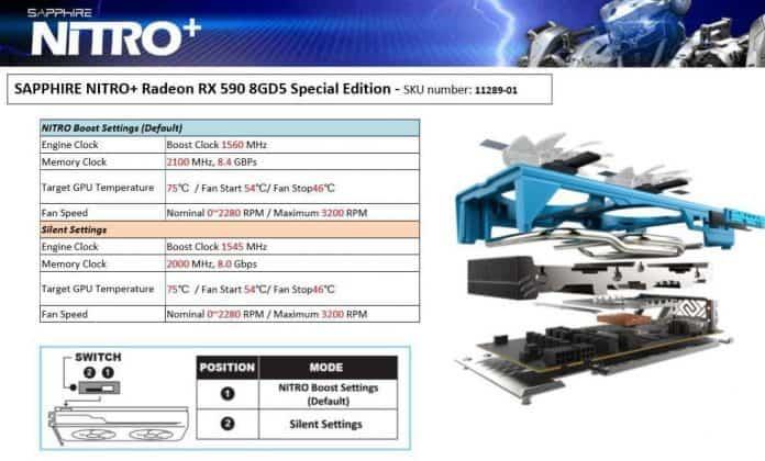 SAPPHIRE RX590 NITRO SE Specs6 696x420 - Sapphire Radeon RX 590 NITRO + su NEWEGG con tanto di prezzo