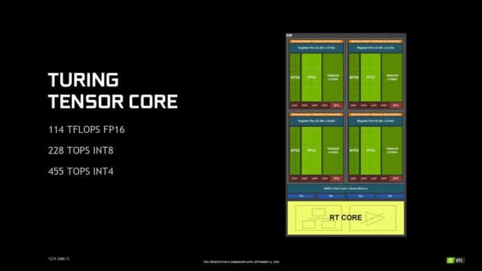 turing architettura 2 696x391 - MSI GeForce RTX 2080 Gaming X Trio - Recensione