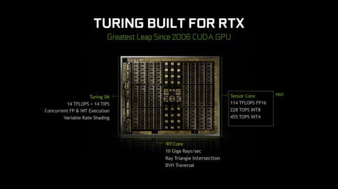 turing architettura 5 696x391 - MSI GeForce RTX 2080 Gaming X Trio - Recensione