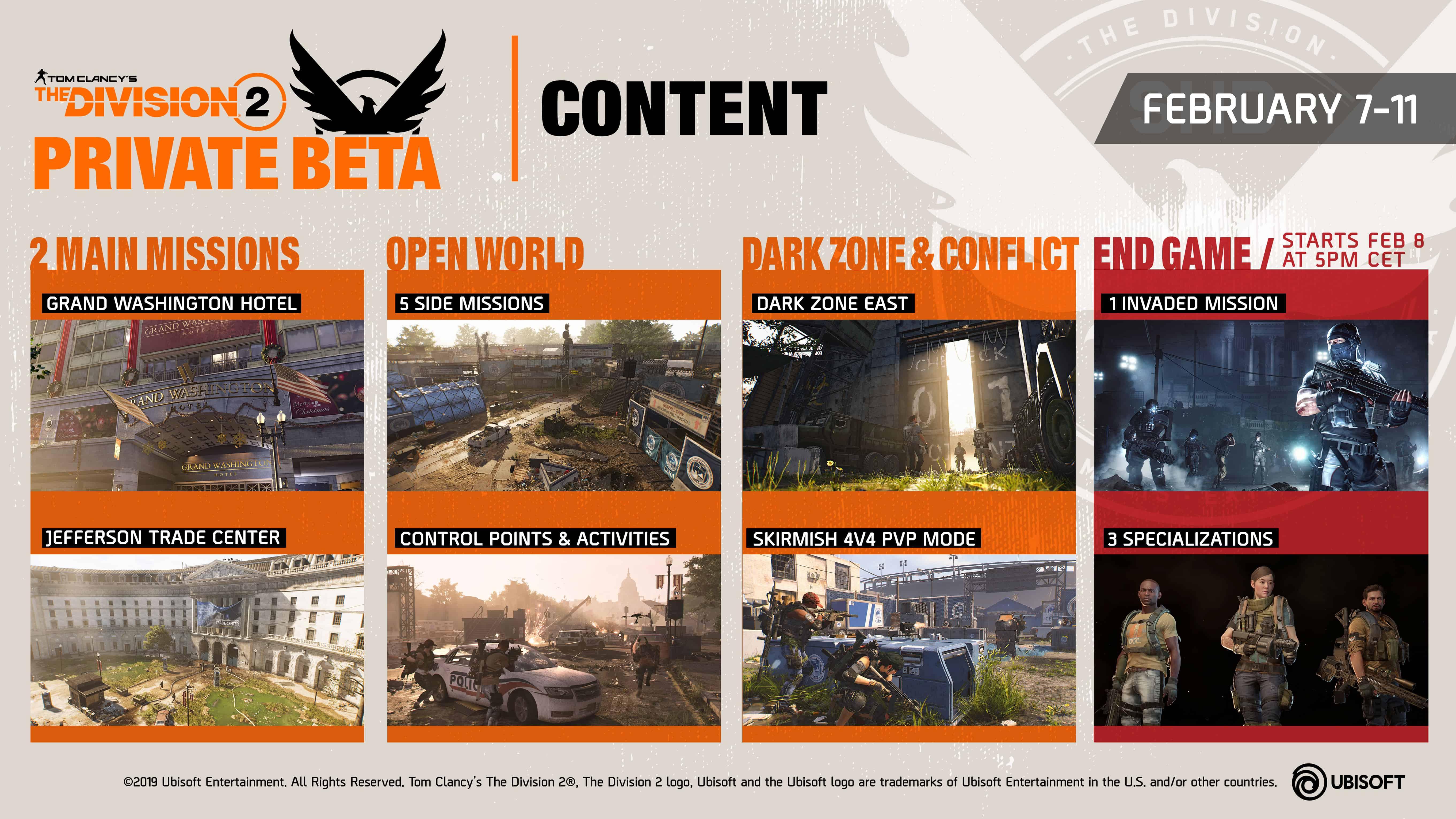 , Ubisoft annuncia i contenuti della beta privata di The Division 2
